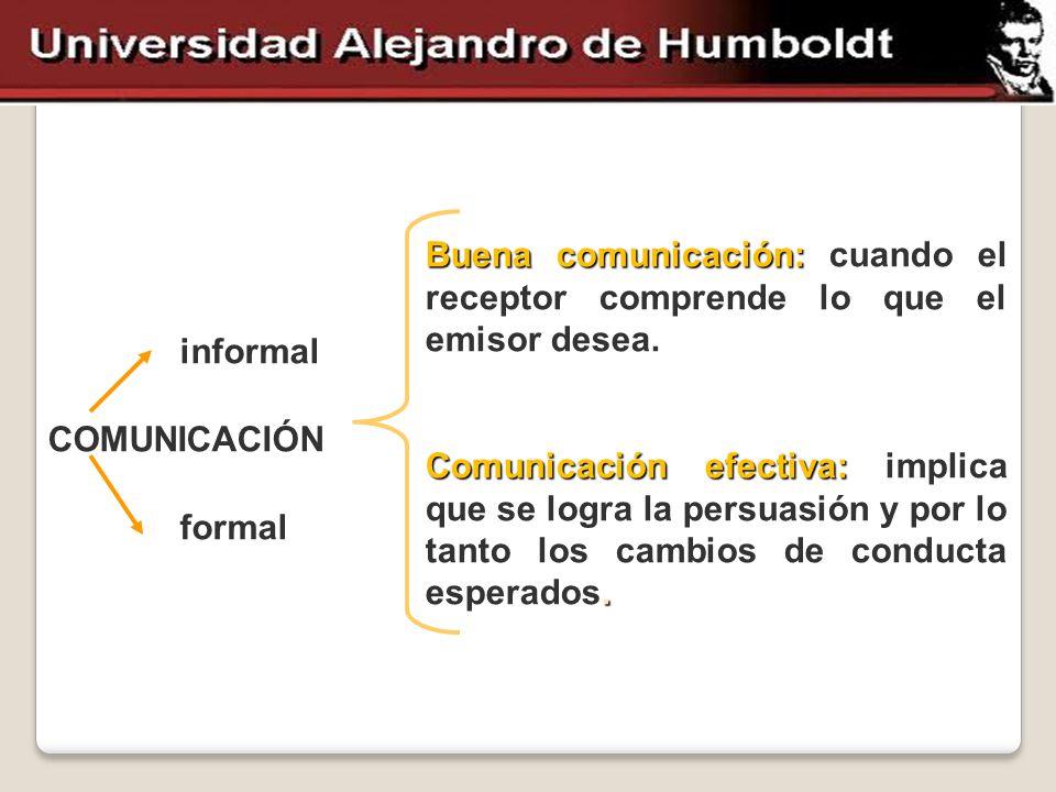Buena comunicación: cuando el receptor comprende lo que el emisor desea.