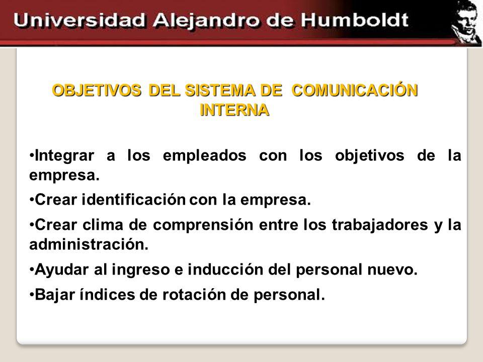 OBJETIVOS DEL SISTEMA DE COMUNICACIÓN INTERNA