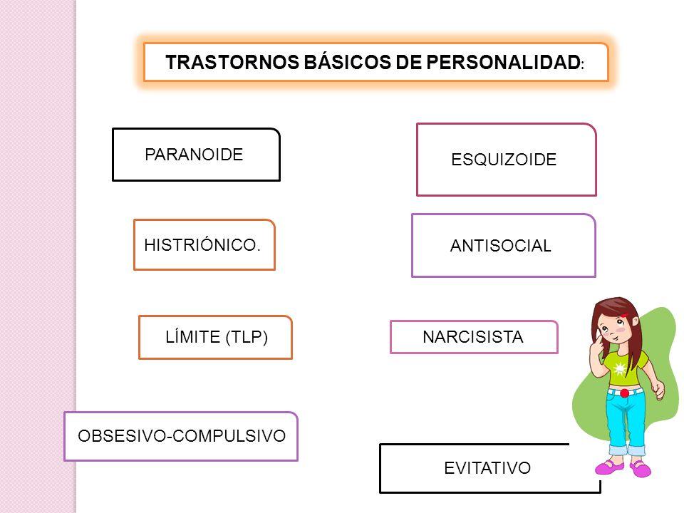 TRASTORNOS BÁSICOS DE PERSONALIDAD: