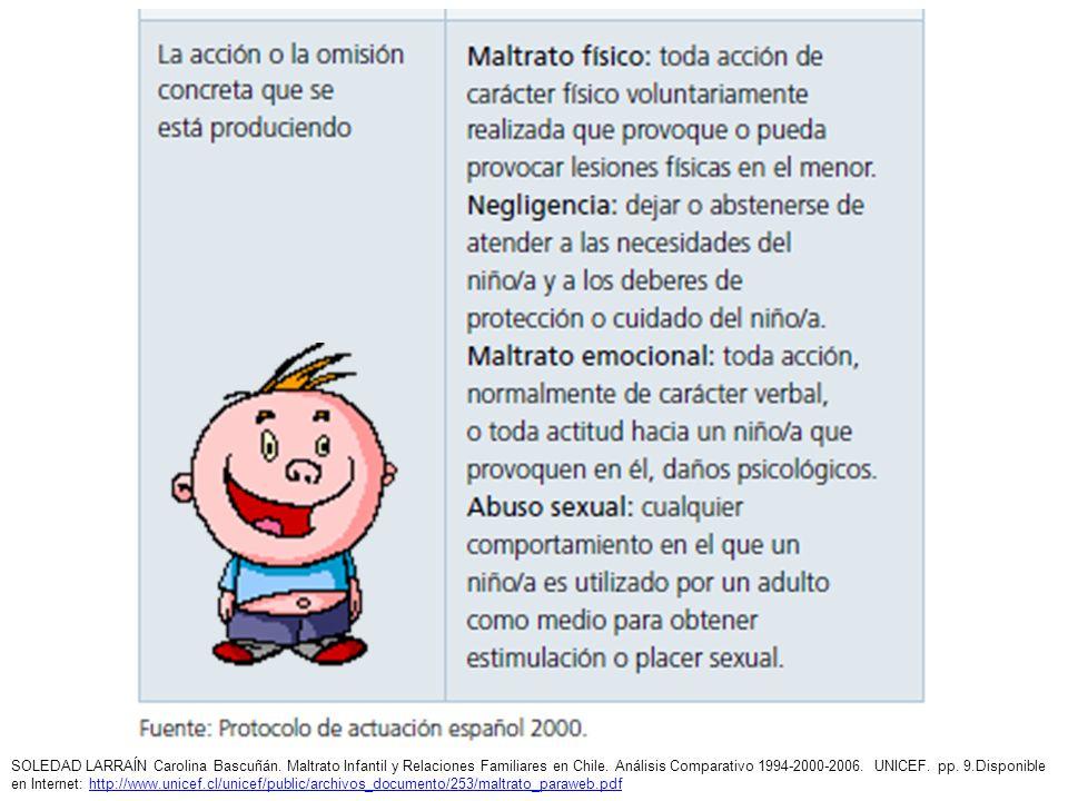 SOLEDAD LARRAÍN Carolina Bascuñán