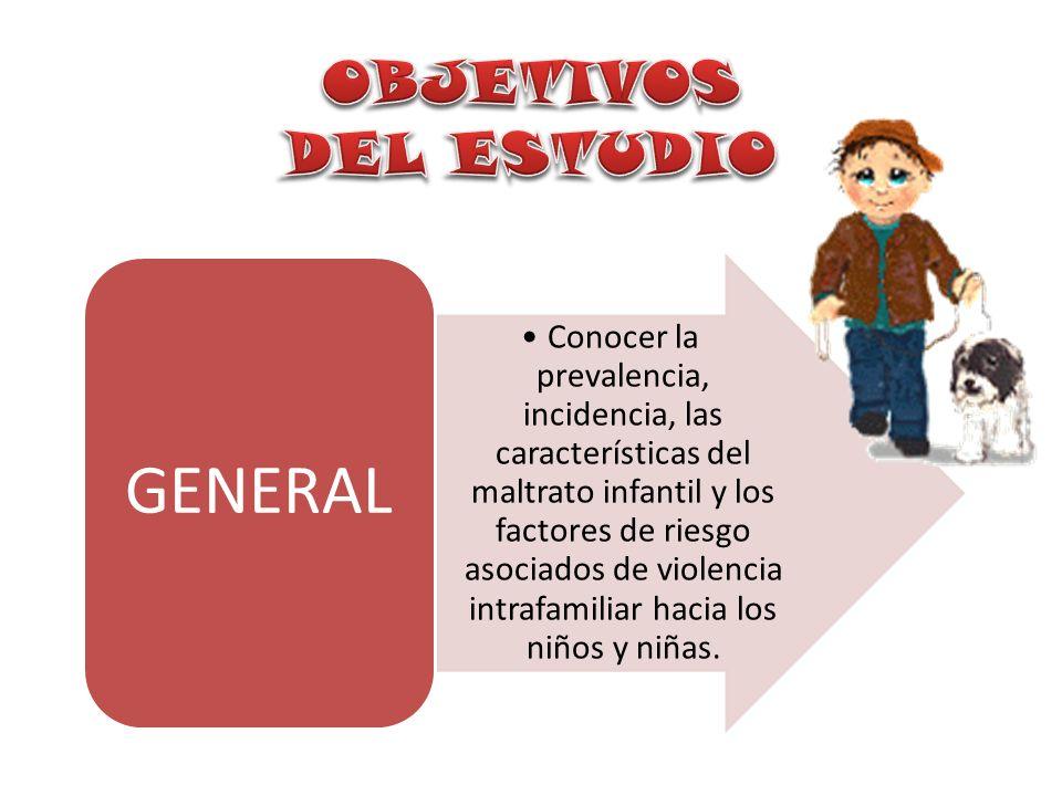 OBJETIVOS DEL ESTUDIOGENERAL.