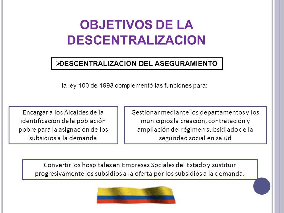 OBJETIVOS DE LA DESCENTRALIZACION DESCENTRALIZACION DEL ASEGURAMIENTO