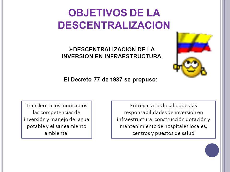 OBJETIVOS DE LA DESCENTRALIZACION