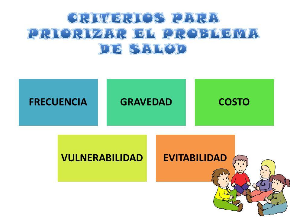 CRITERIOS PARA PRIORIZAR EL PROBLEMA DE SALUD