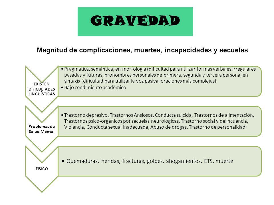 Magnitud de complicaciones, muertes, incapacidades y secuelas