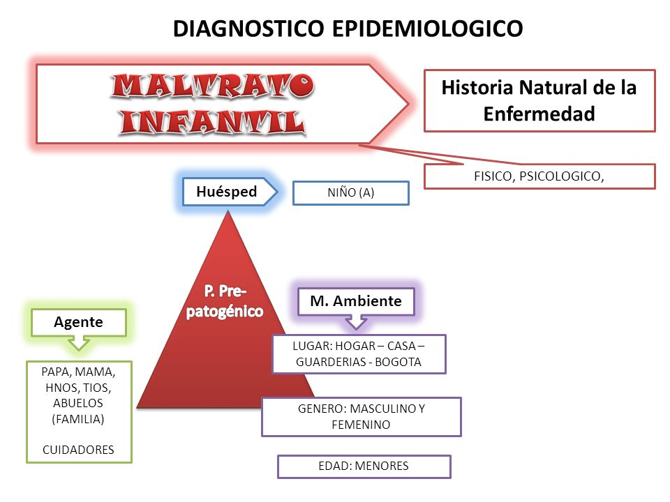 DIAGNOSTICO EPIDEMIOLOGICO Historia Natural de la Enfermedad