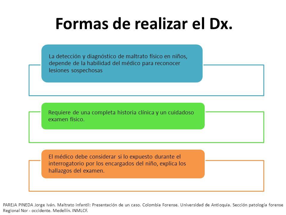 Formas de realizar el Dx.