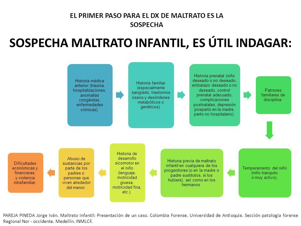 SOSPECHA MALTRATO INFANTIL, ES ÚTIL INDAGAR: