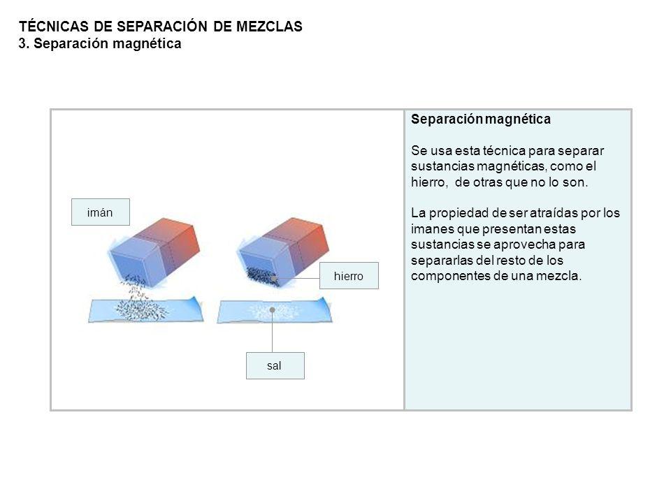 TÉCNICAS DE SEPARACIÓN DE MEZCLAS 3. Separación magnética