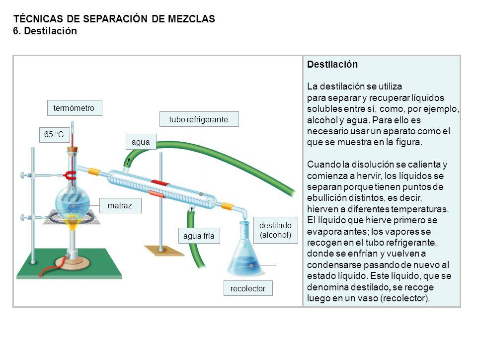 TÉCNICAS DE SEPARACIÓN DE MEZCLAS 6. Destilación