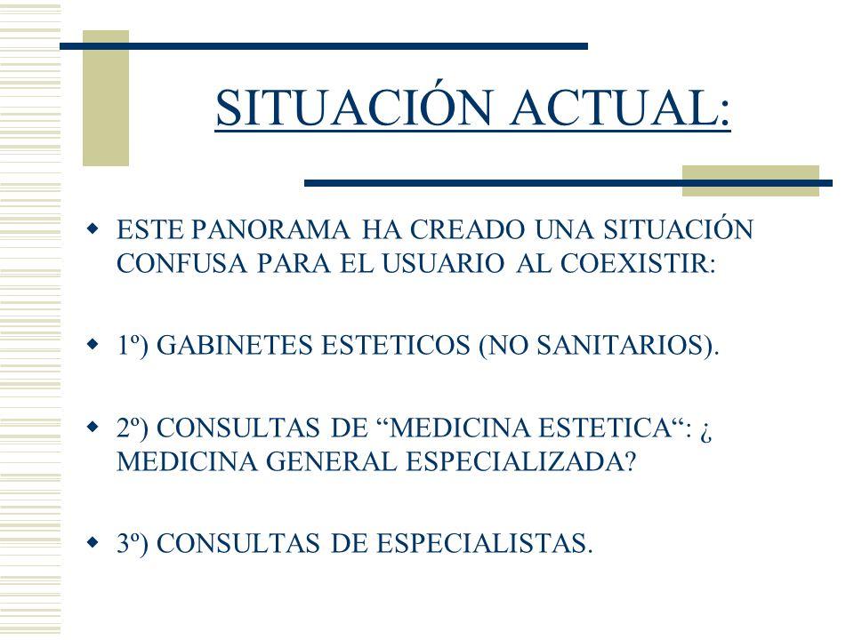 SITUACIÓN ACTUAL:ESTE PANORAMA HA CREADO UNA SITUACIÓN CONFUSA PARA EL USUARIO AL COEXISTIR: 1º) GABINETES ESTETICOS (NO SANITARIOS).