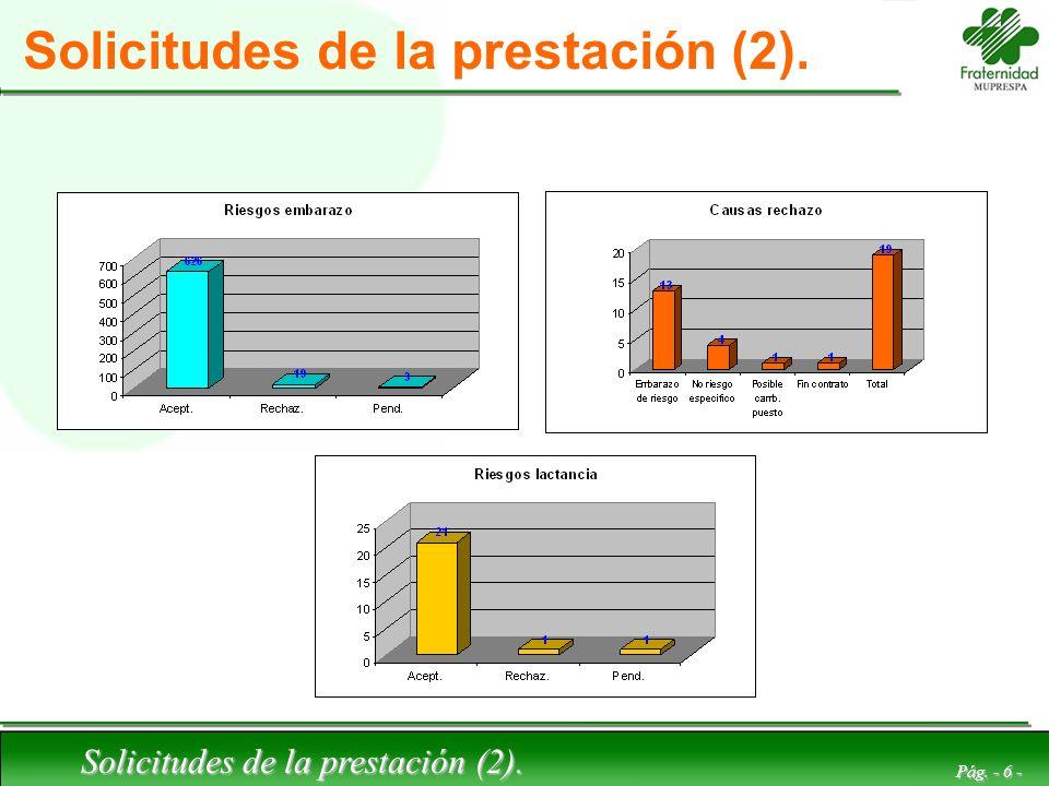 Solicitudes de la prestación (2).