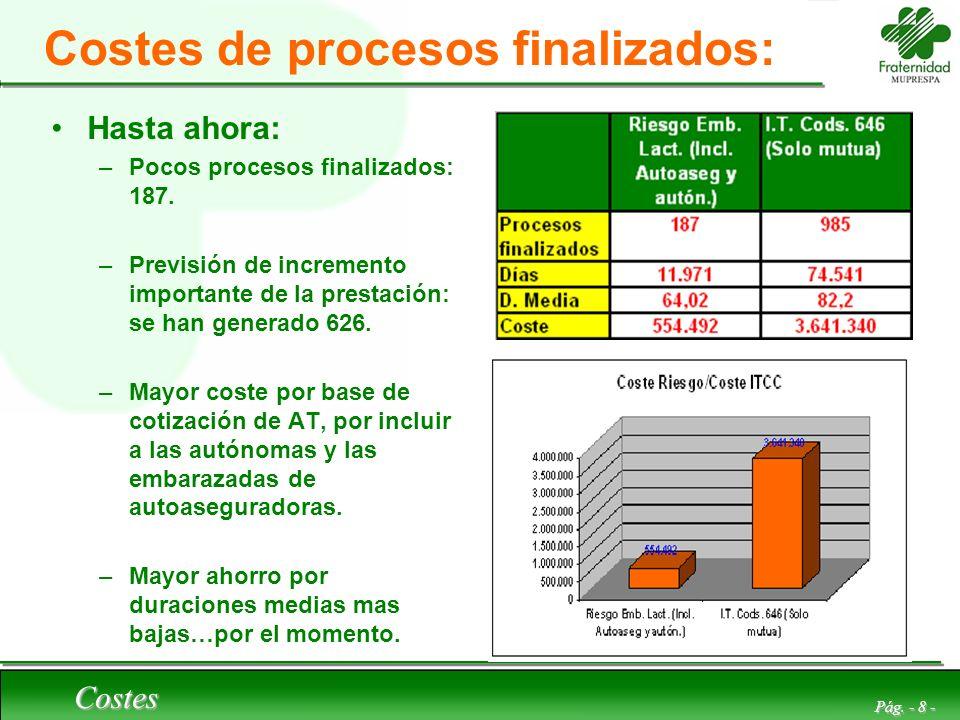 Costes de procesos finalizados: