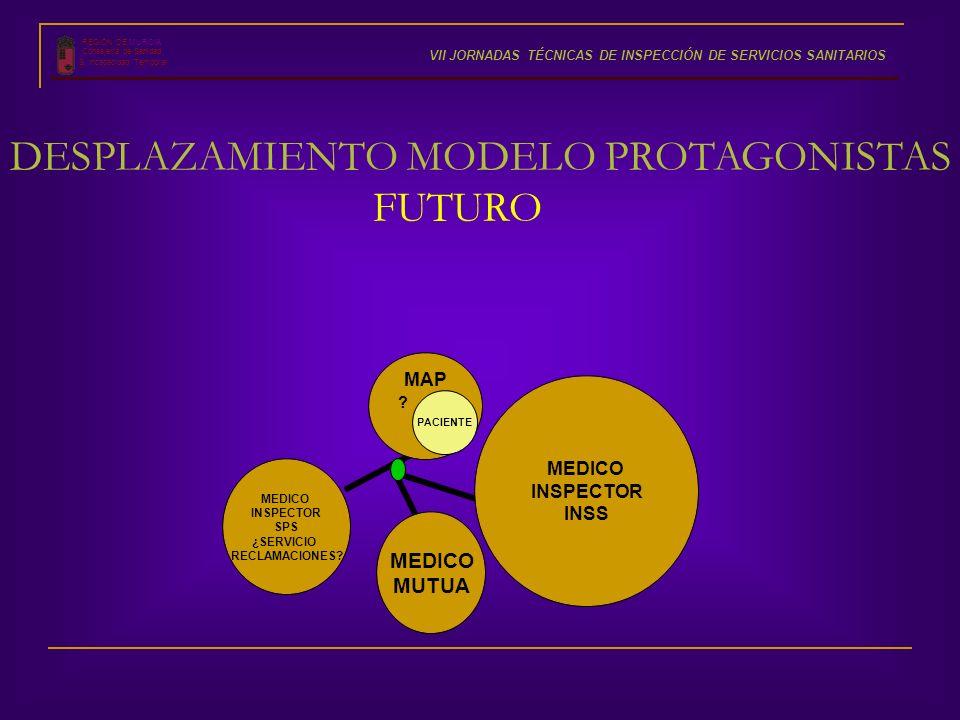 DESPLAZAMIENTO MODELO PROTAGONISTAS FUTURO