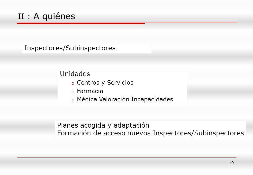 II : A quiénes Inspectores/Subinspectores Unidades