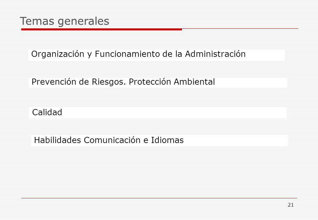 Temas generales Organización y Funcionamiento de la Administración