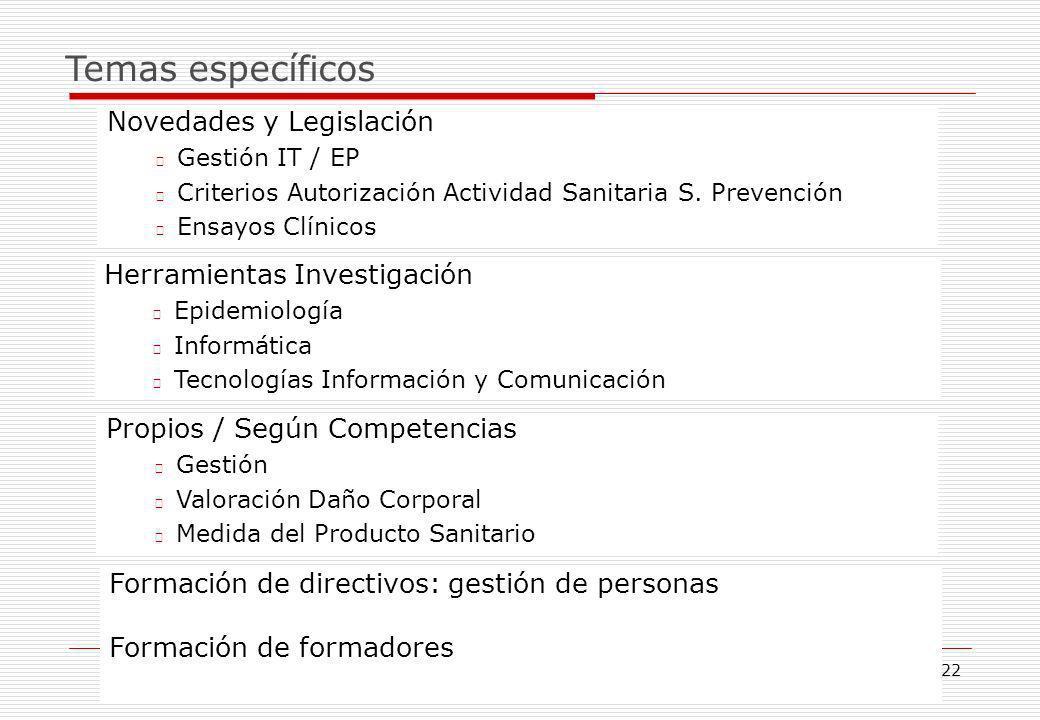 Temas específicos Novedades y Legislación Herramientas Investigación