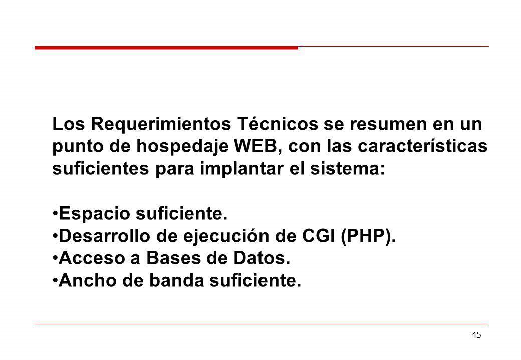 Desarrollo de ejecución de CGI (PHP). Acceso a Bases de Datos.