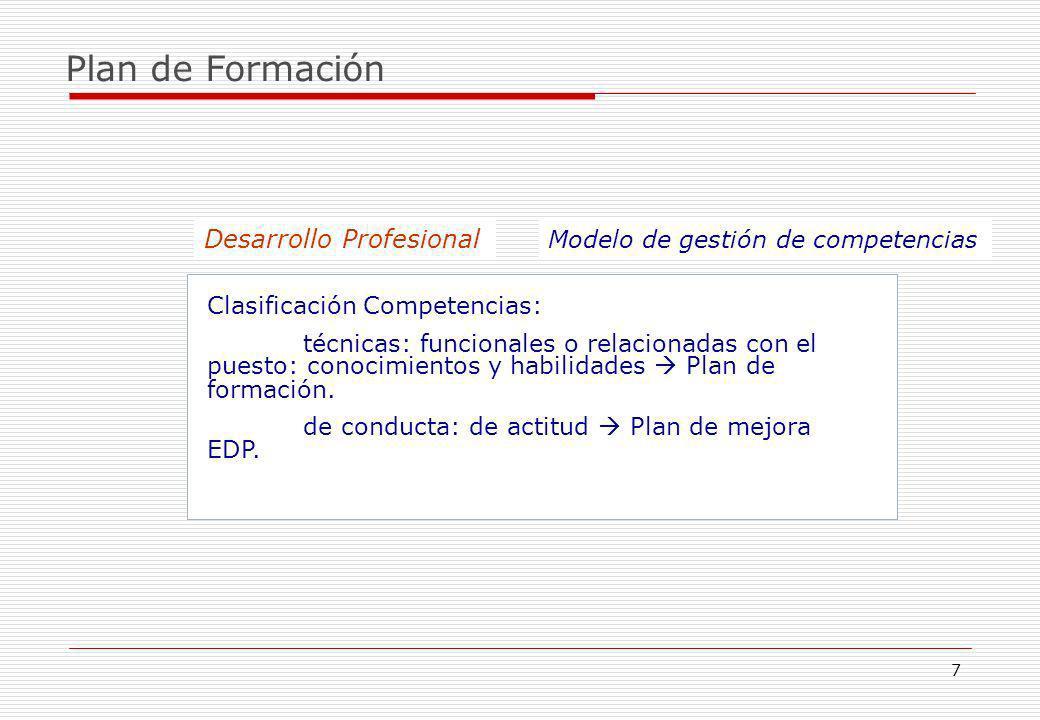 Plan de Formación Desarrollo Profesional