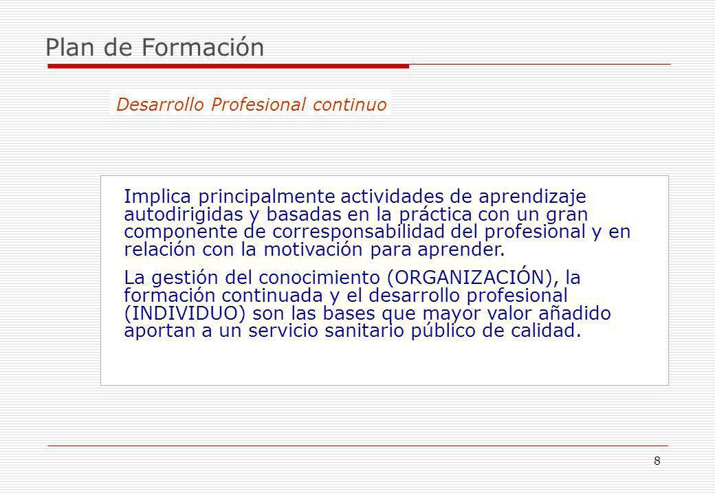 Plan de Formación Desarrollo Profesional continuo.