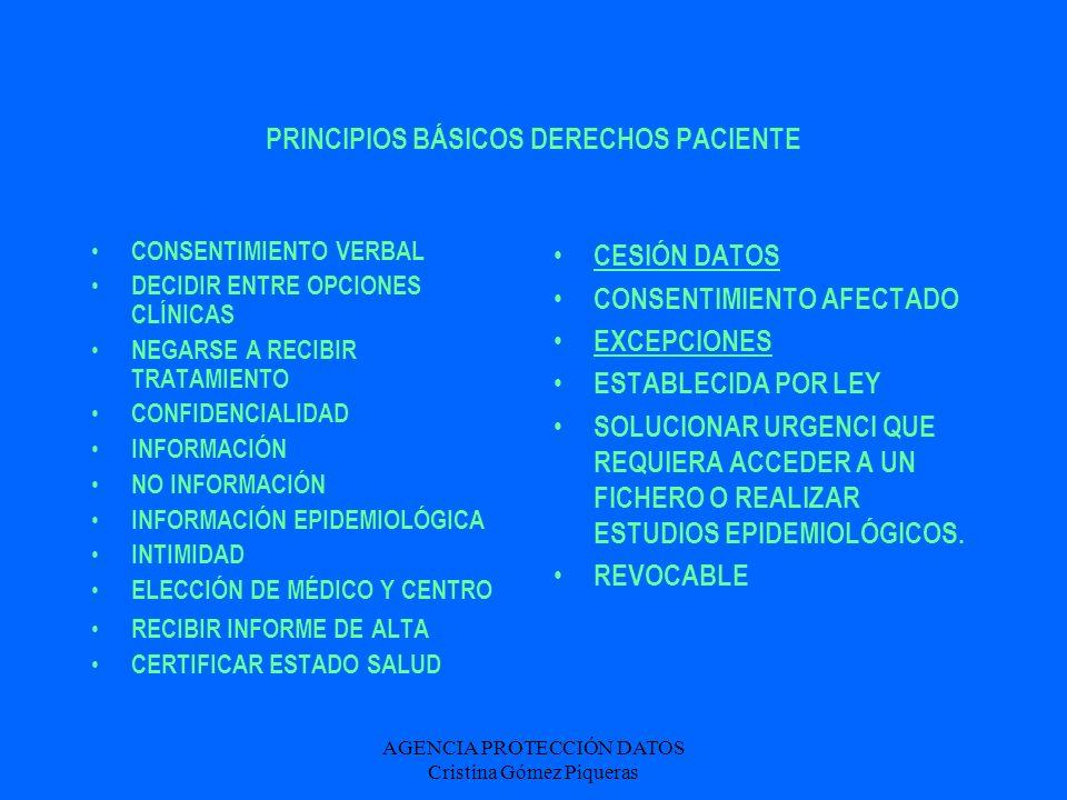 PRINCIPIOS BÁSICOS DERECHOS PACIENTE