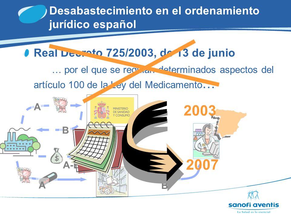 2003 2007 Desabastecimiento en el ordenamiento jurídico español