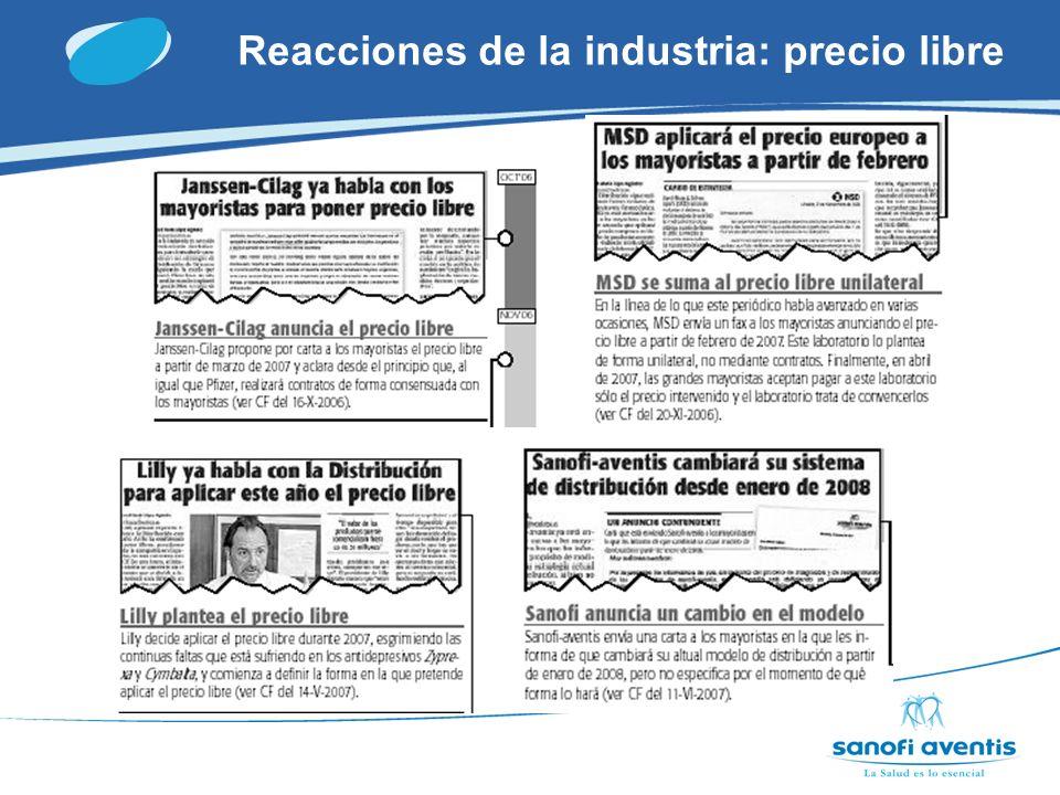 Reacciones de la industria: precio libre