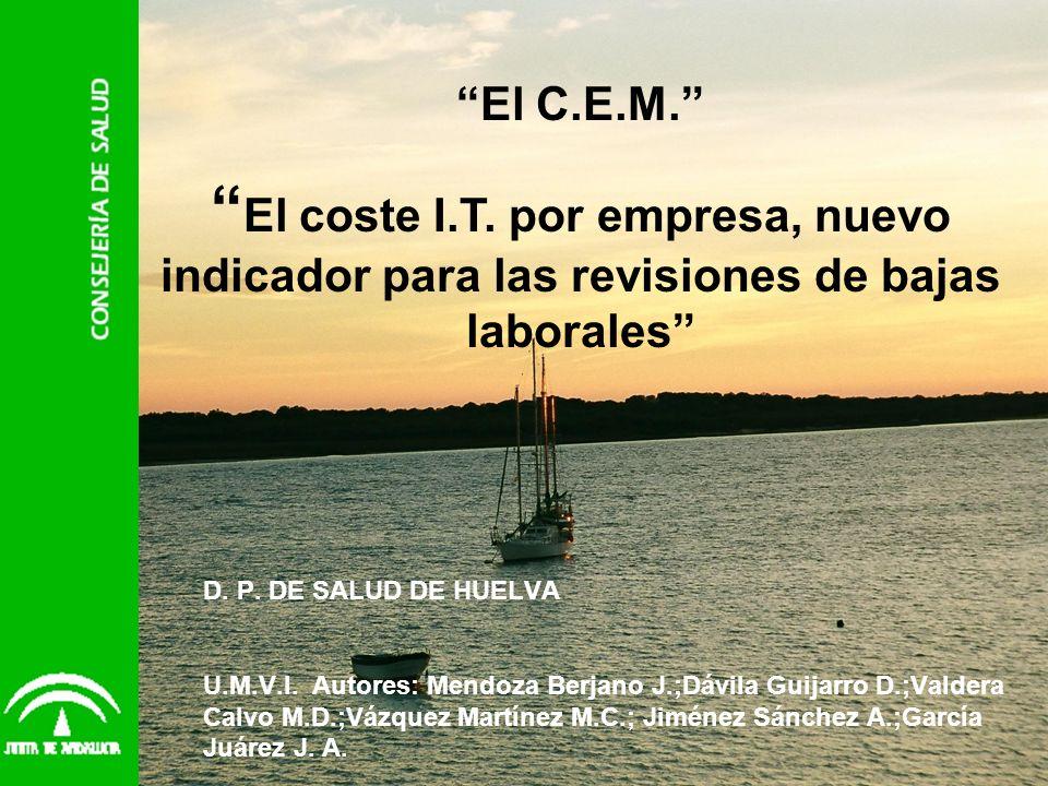 El C.E.M. El coste I.T. por empresa, nuevo indicador para las revisiones de bajas laborales