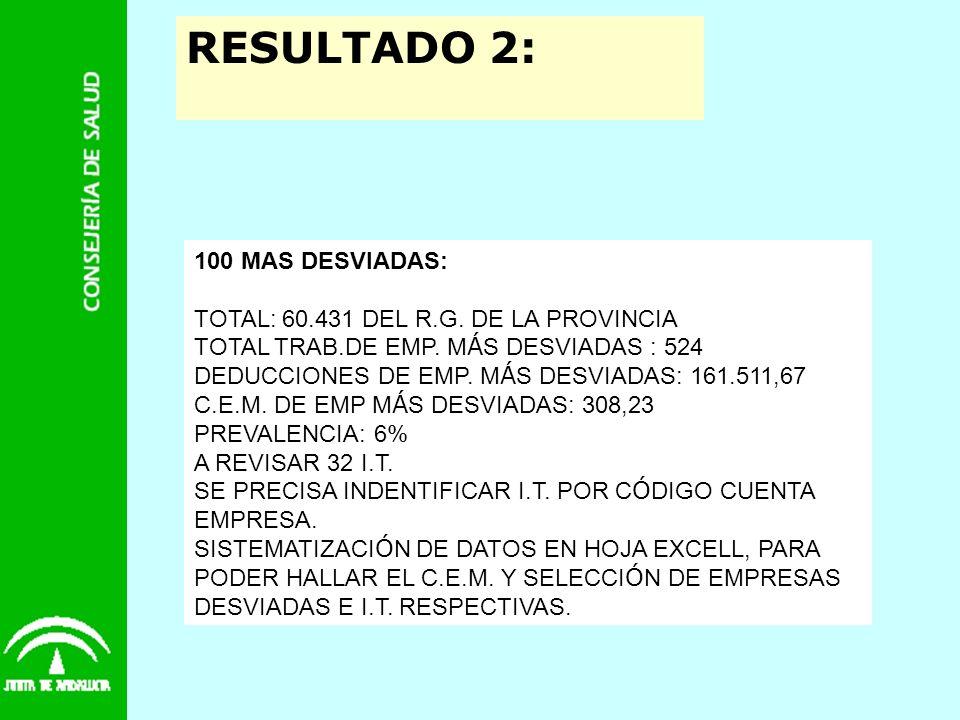 RESULTADO 2: 100 MAS DESVIADAS: TOTAL: 60.431 DEL R.G. DE LA PROVINCIA