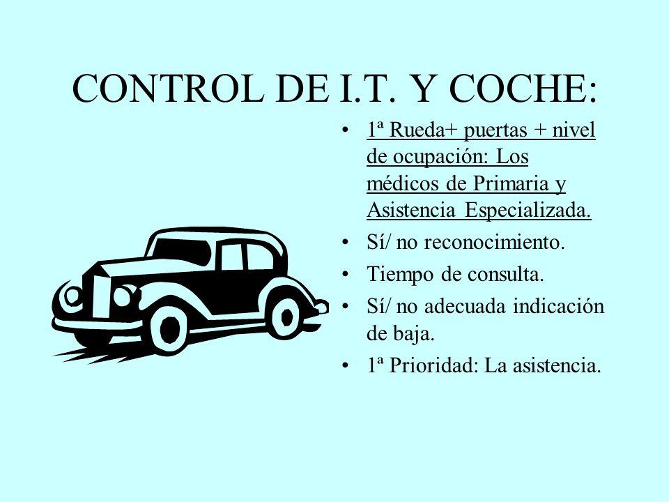 CONTROL DE I.T. Y COCHE: 1ª Rueda+ puertas + nivel de ocupación: Los médicos de Primaria y Asistencia Especializada.