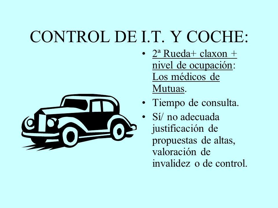 CONTROL DE I.T. Y COCHE: 2ª Rueda+ claxon + nivel de ocupación: Los médicos de Mutuas. Tiempo de consulta.