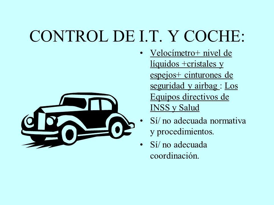 CONTROL DE I.T. Y COCHE:
