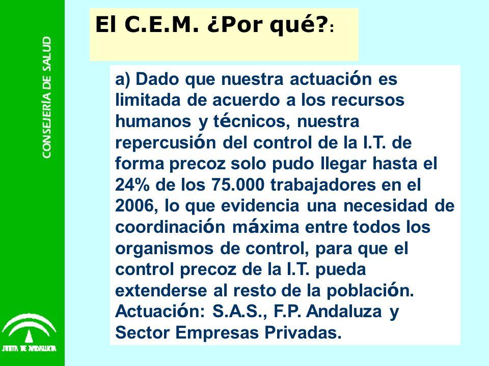 El C.E.M. ¿Por qué :