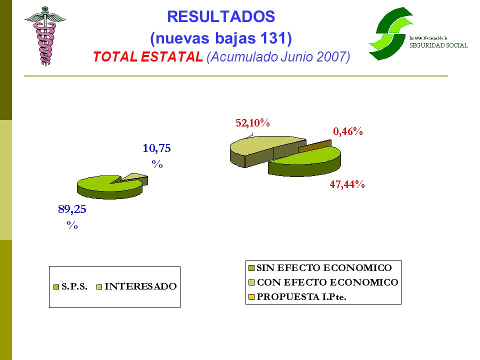 TOTAL ESTATAL (Acumulado Junio 2007)