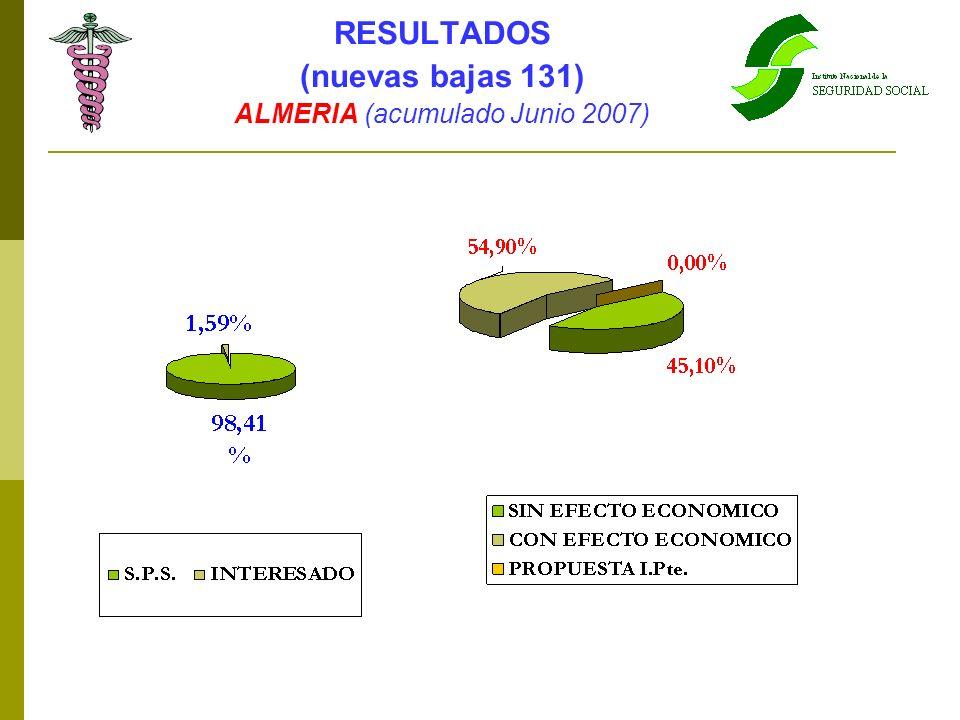 ALMERIA (acumulado Junio 2007)