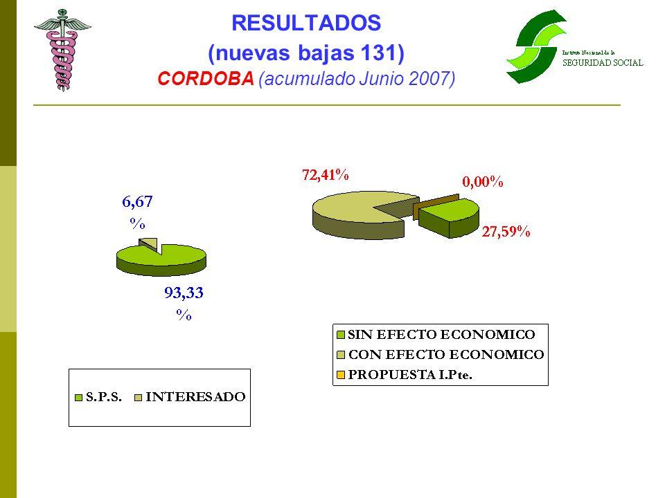 CORDOBA (acumulado Junio 2007)