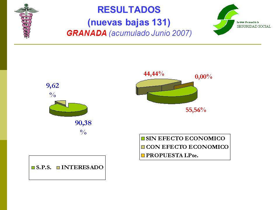 GRANADA (acumulado Junio 2007)