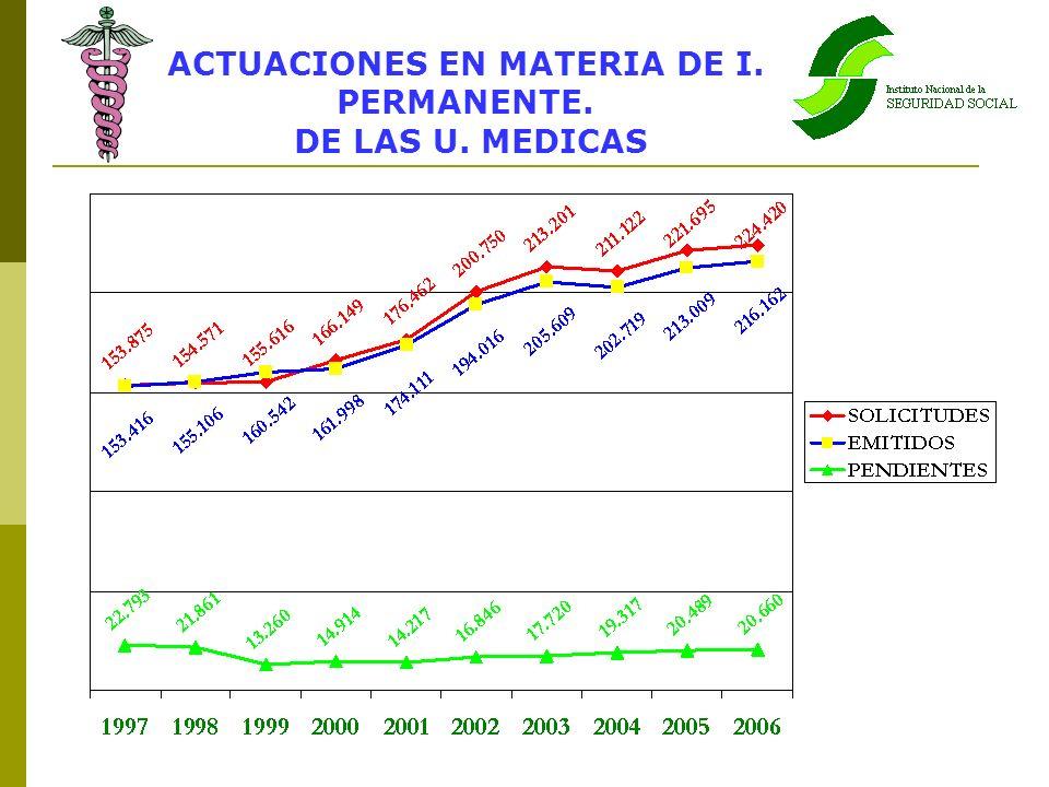 ACTUACIONES EN MATERIA DE I. PERMANENTE.