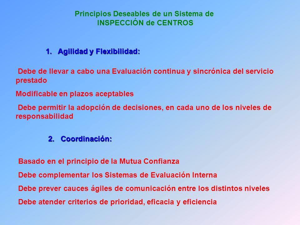 Principios Deseables de un Sistema de