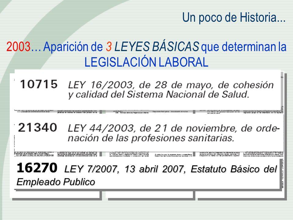 Un poco de Historia... 2003… Aparición de 3 LEYES BÁSICAS que determinan la LEGISLACIÓN LABORAL.