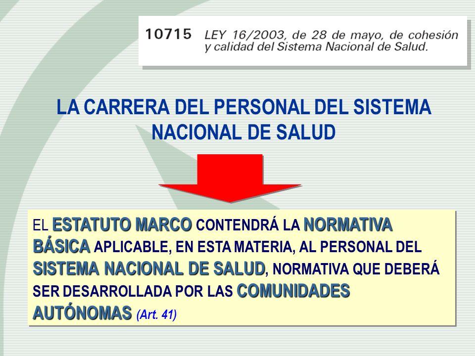 LA CARRERA DEL PERSONAL DEL SISTEMA NACIONAL DE SALUD