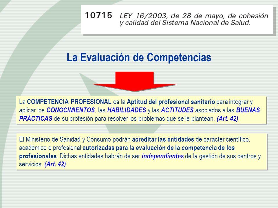 La Evaluación de Competencias