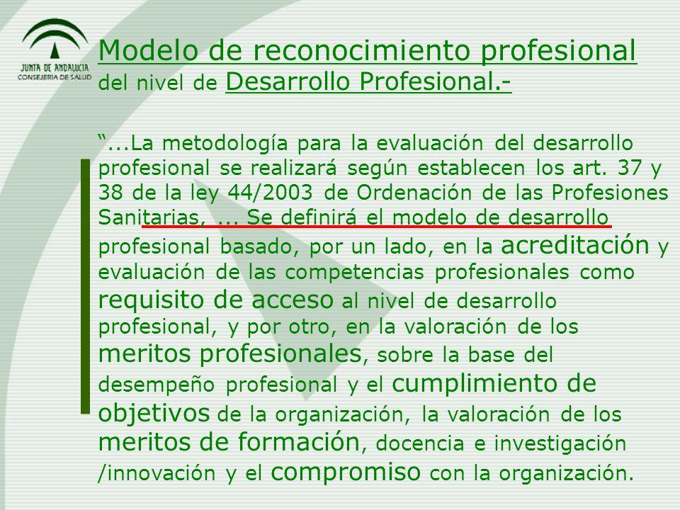 Modelo de reconocimiento profesional del nivel de Desarrollo Profesional.-
