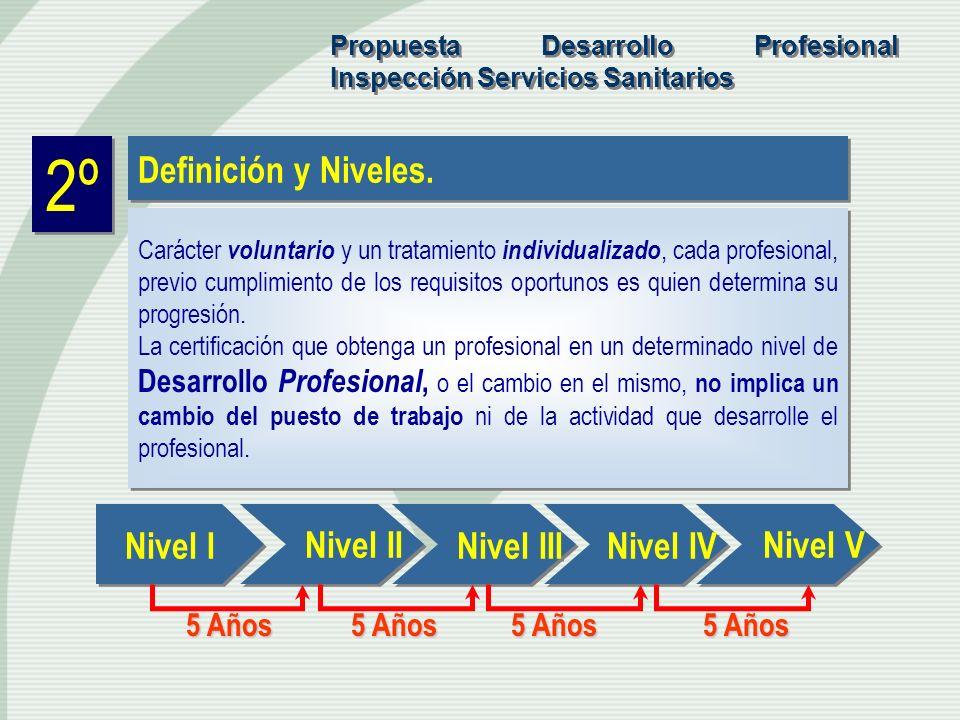 2º Definición y Niveles. Nivel I Nivel II Nivel III Nivel IV Nivel V