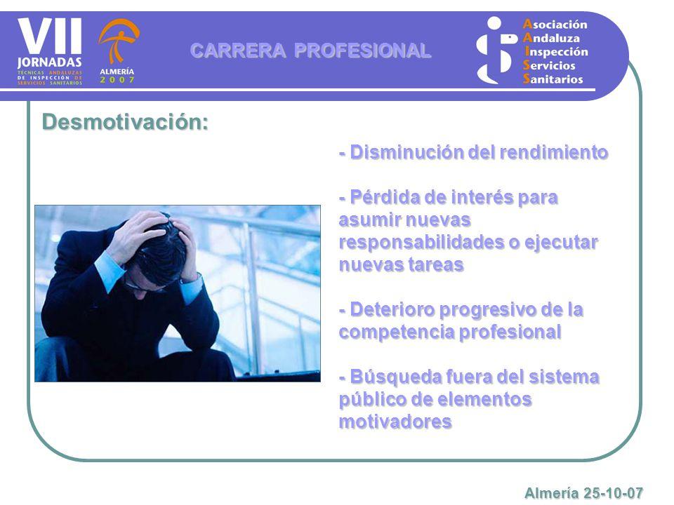 Desmotivación: CARRERA PROFESIONAL - Disminución del rendimiento