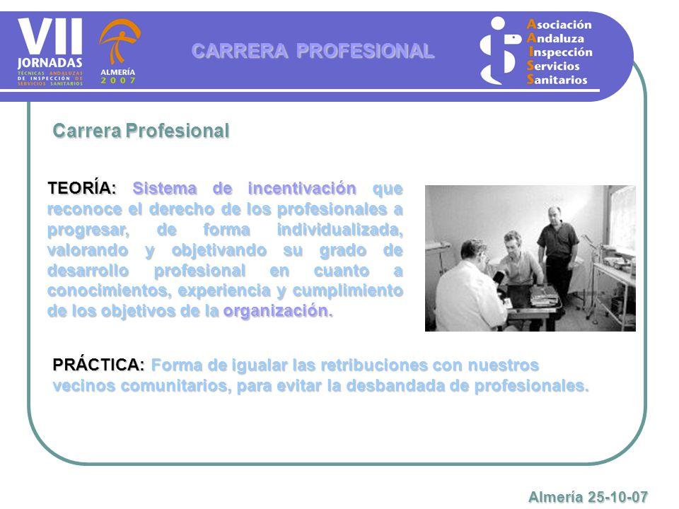 CARRERA PROFESIONAL Carrera Profesional