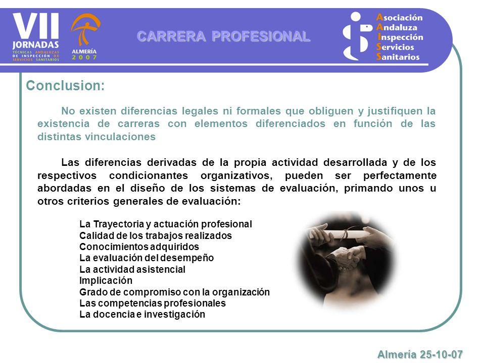 CARRERA PROFESIONAL Conclusion: