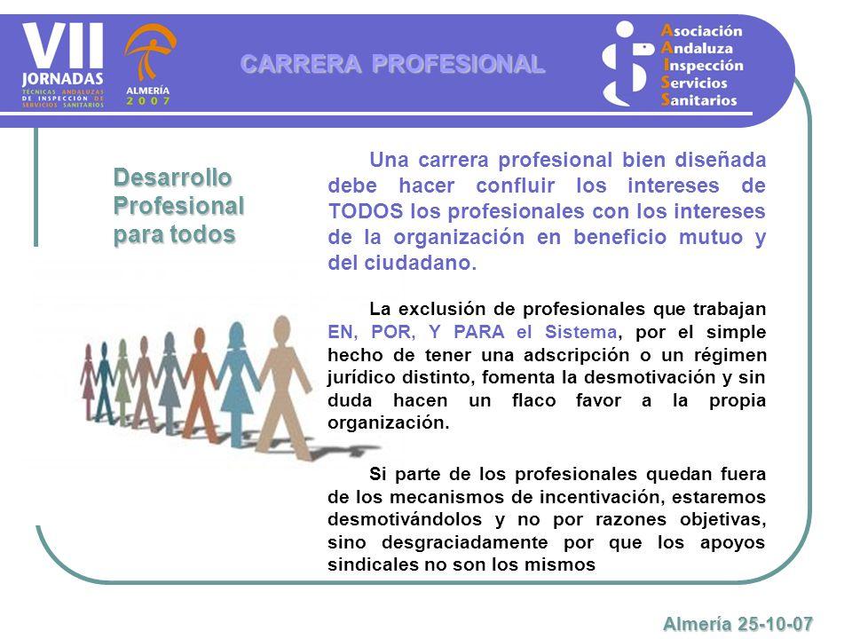 Desarrollo Profesional para todos