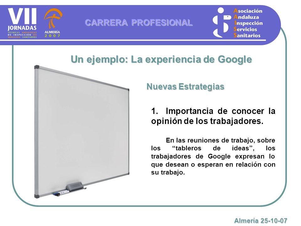 Un ejemplo: La experiencia de Google