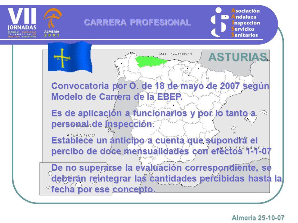 CARRERA PROFESIONAL ASTURIAS. Convocatoria por O. de 18 de mayo de 2007 según Modelo de Carrera de la EBEP.